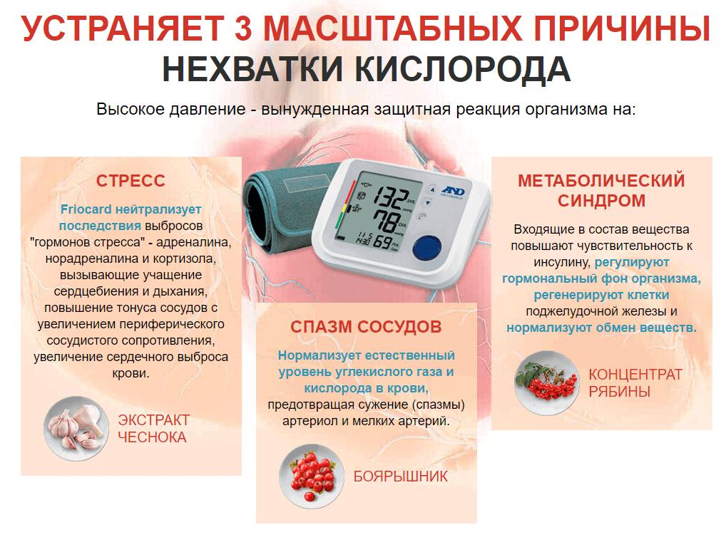 friocard состав препарата