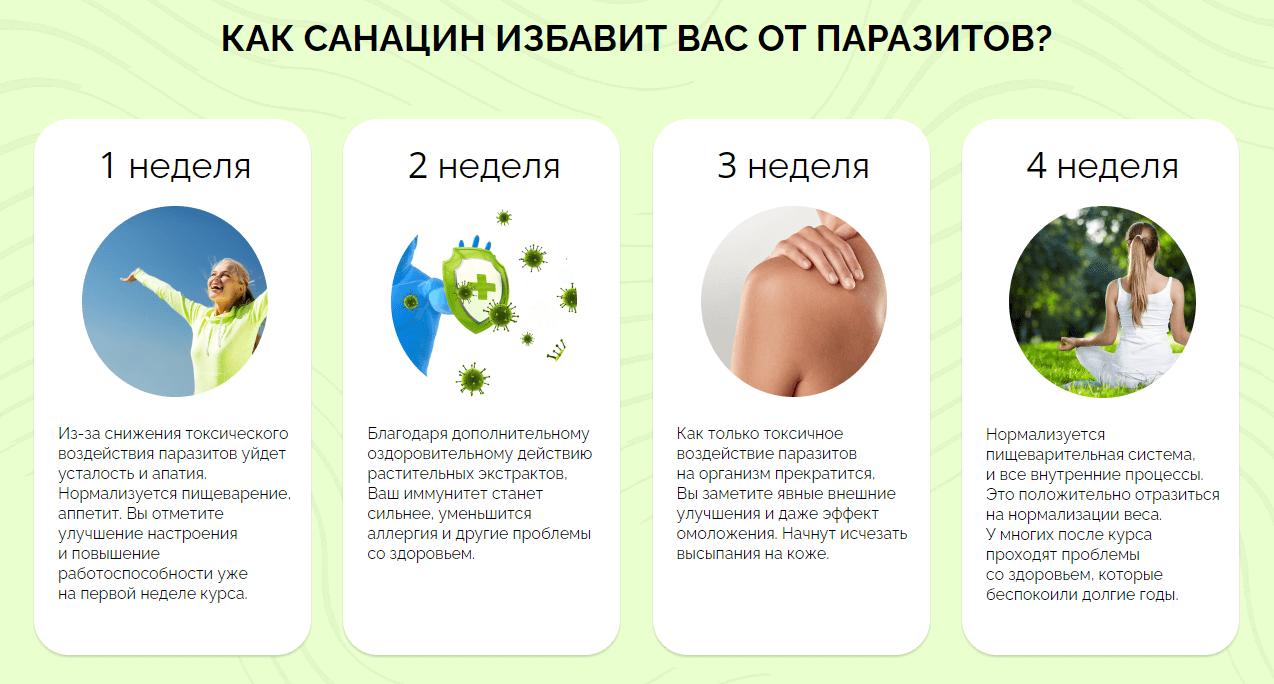 как действует санацин